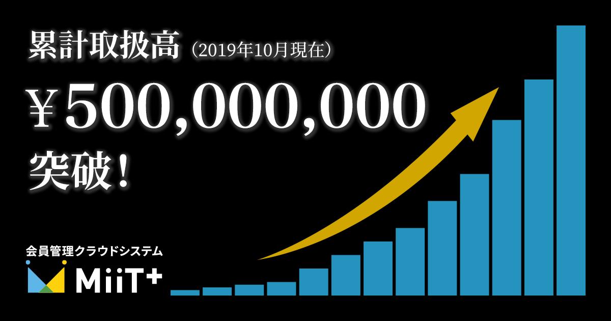 取扱高5億円突破